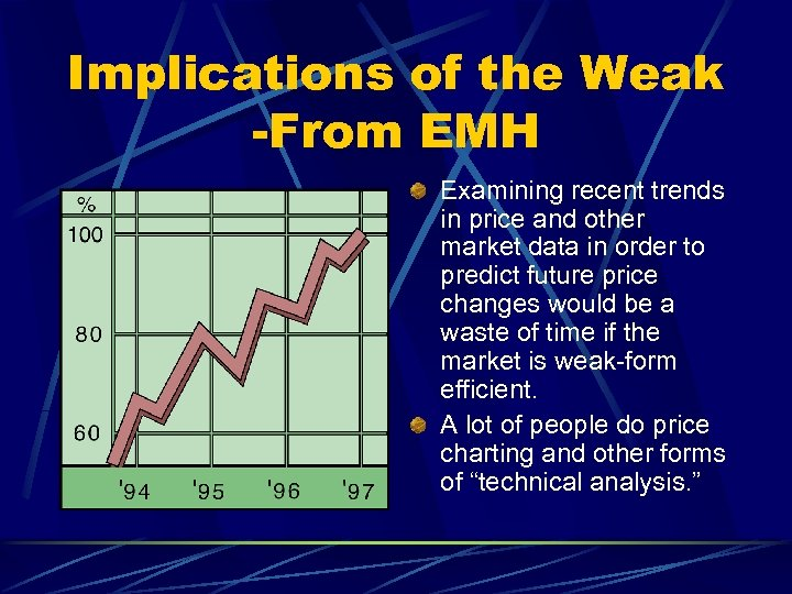 Implications of the Weak -From EMH Examining recent trends in price and other market