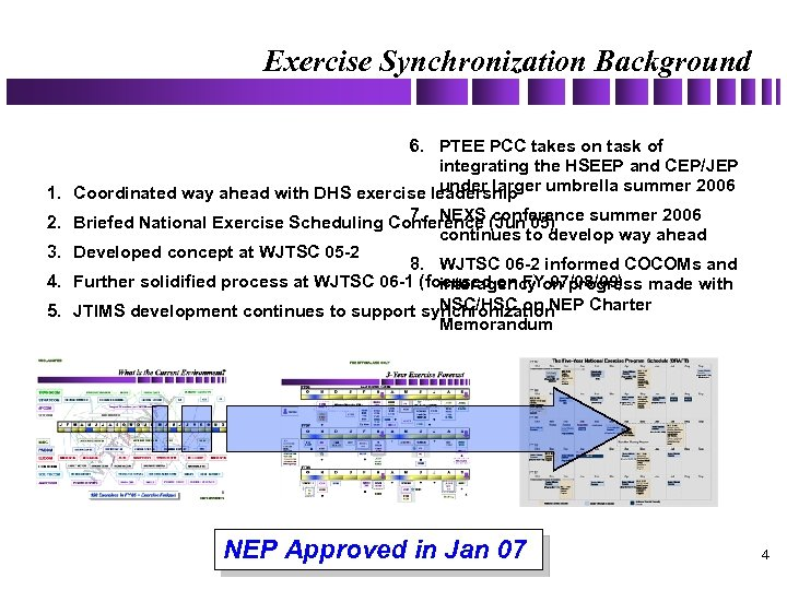 Exercise Synchronization Background 6. PTEE PCC takes on task of integrating the HSEEP and