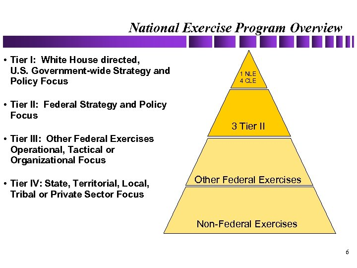 National Exercise Program Overview • Tier I: White House directed, U. S. Government-wide Strategy