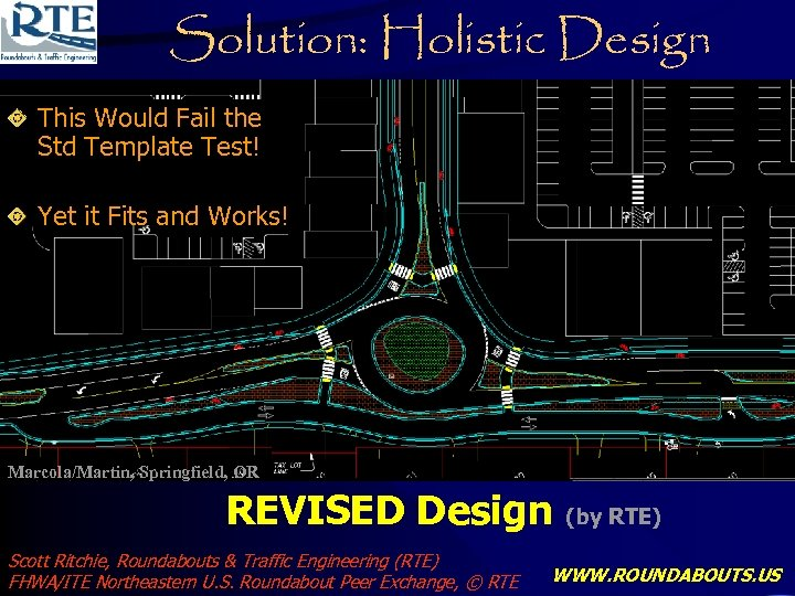 Solution: Holistic Design This Would Fail the Std Template Test! Yet it Fits and