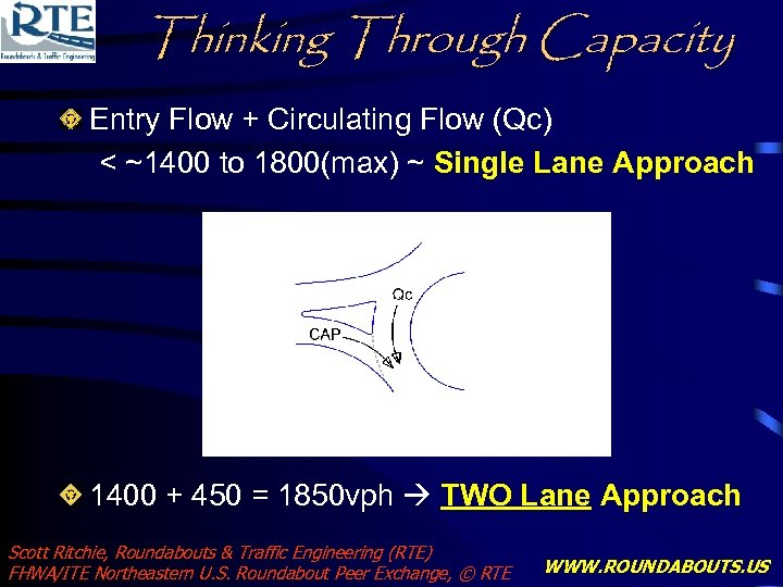Thinking Through Capacity Entry Flow + Circulating Flow (Qc) < ~1400 to 1800(max) ~