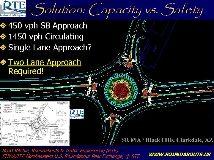 Solution: Capacity vs. Safety 450 vph SB Approach 1450 vph Circulating Single Lane Approach?