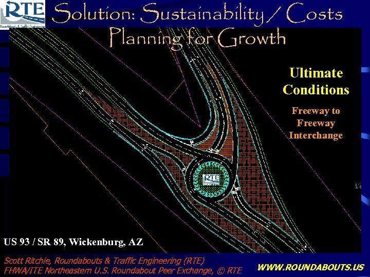 Solution: Sustainability / Costs Planning for Growth Ultimate Conditions Freeway to Freeway Interchange US