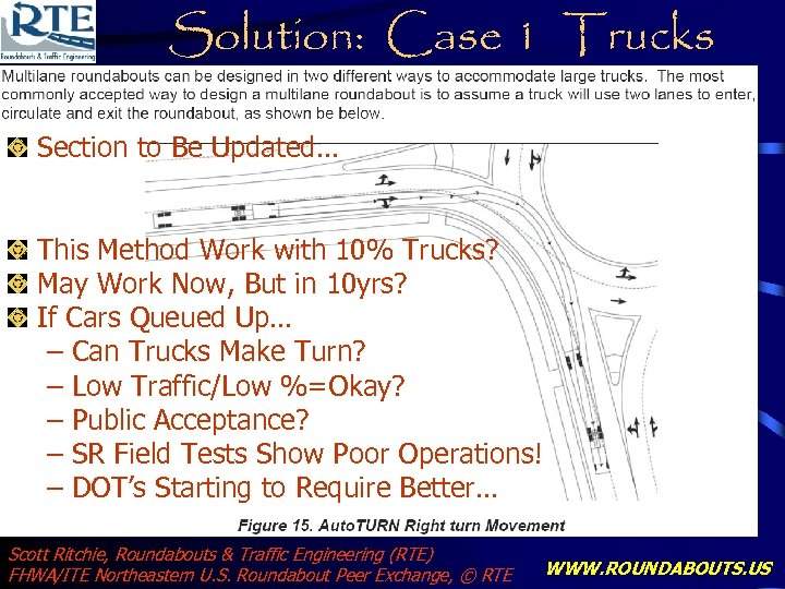 Solution: Case 1 Trucks Section to Be Updated… This Method Work with 10% Trucks?