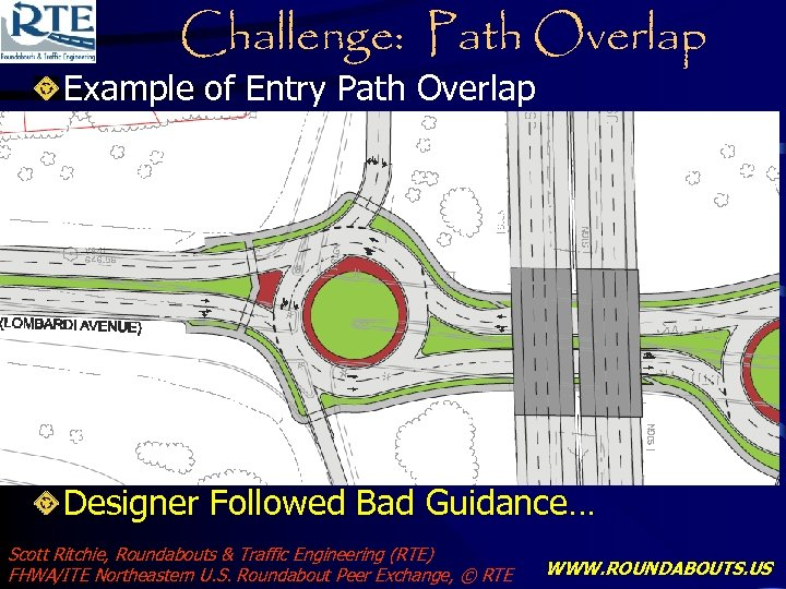 Challenge: Path Overlap Example of Entry Path Overlap Designer Followed Bad Guidance… Scott Ritchie,