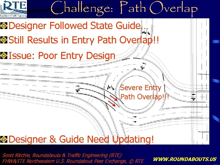 Challenge: Path Overlap Designer Followed State Guide… Still Results in Entry Path Overlap!! Issue: