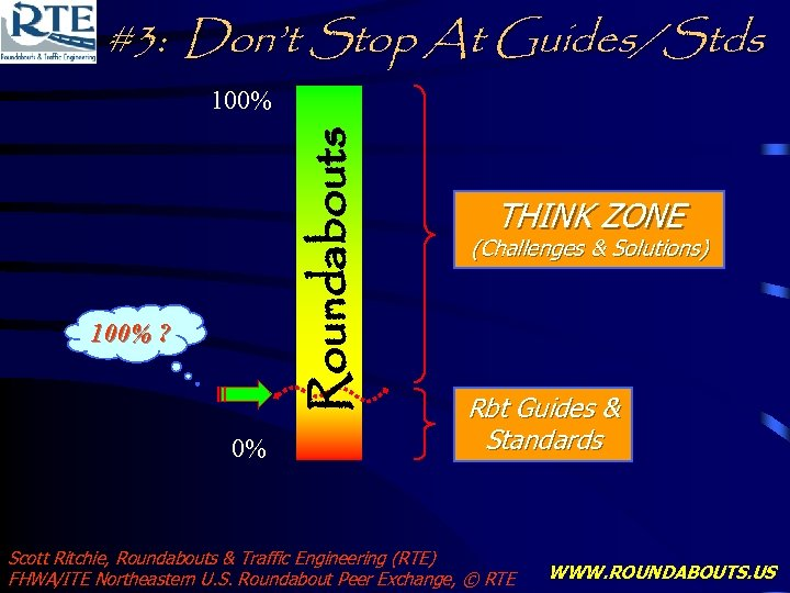 #3: Don't Stop At Guides/Stds Roundabouts 100% ? 0% THINK ZONE (Challenges & Solutions)
