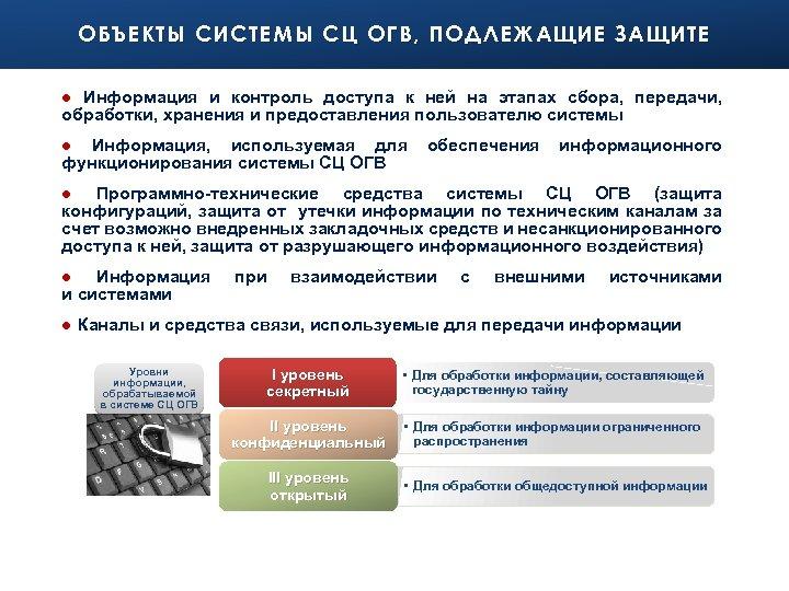 ОБЪЕКТЫ СИСТЕМЫ СЦ ОГВ, ПОДЛЕЖАЩИЕ ЗАЩИТЕ ● Информация и контроль доступа к ней на