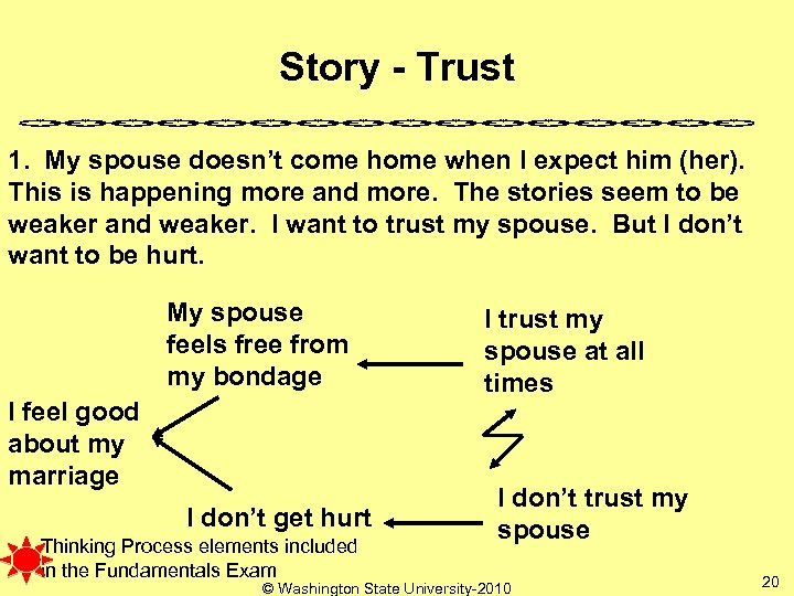Story - Trust 1. My spouse doesn't come home when I expect him (her).