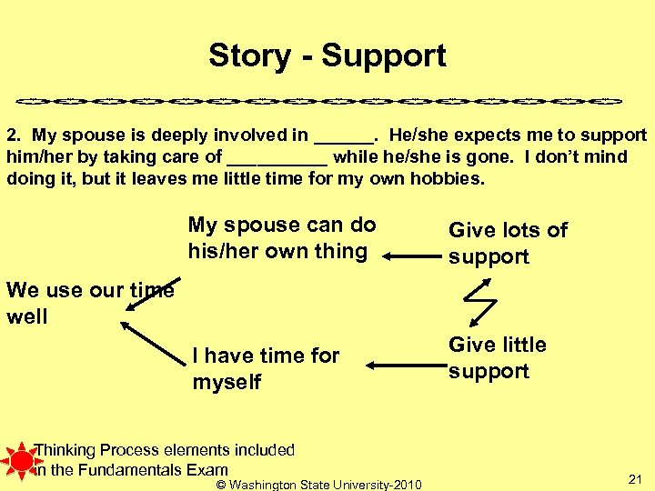 Story - Support 2. My spouse is deeply involved in ______. He/she expects me