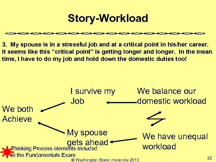 Story-Workload 3. My spouse is in a stressful job and at a critical point