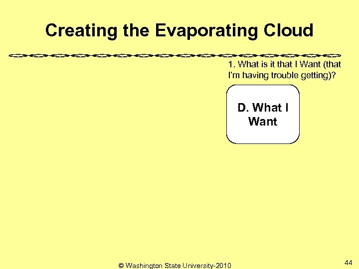Creating the Evaporating Cloud 1. What is it that I Want (that I'm having