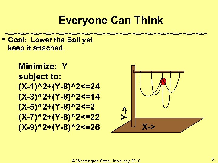 Everyone Can Think • Goal: Lower the Ball yet Minimize: Y subject to: (X-1)^2+(Y-8)^2<=24