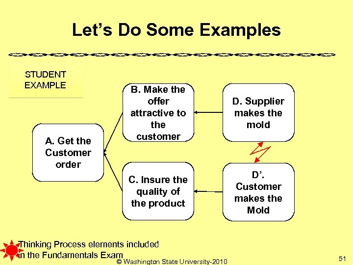 Let's Do Some Examples STUDENT EXAMPLE D. Supplier makes the mold C. Insure the