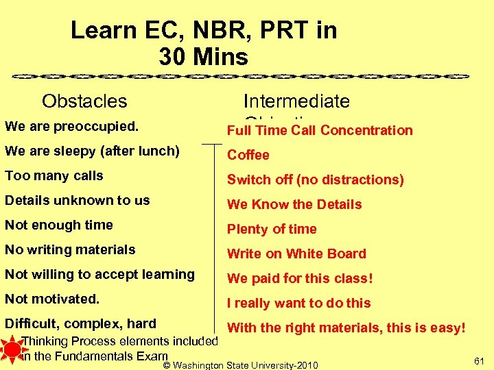 Learn EC, NBR, PRT in 30 Mins Obstacles Preventing We are preoccupied. Intermediate Objectives