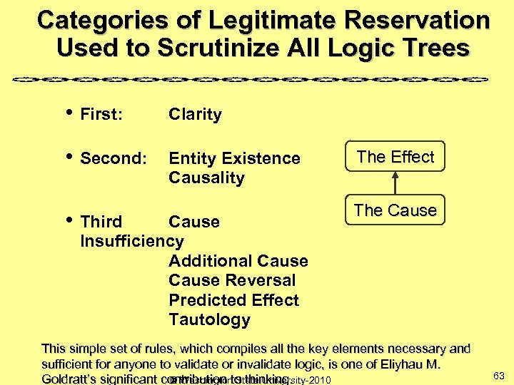 Categories of Legitimate Reservation Used to Scrutinize All Logic Trees • First: Clarity •