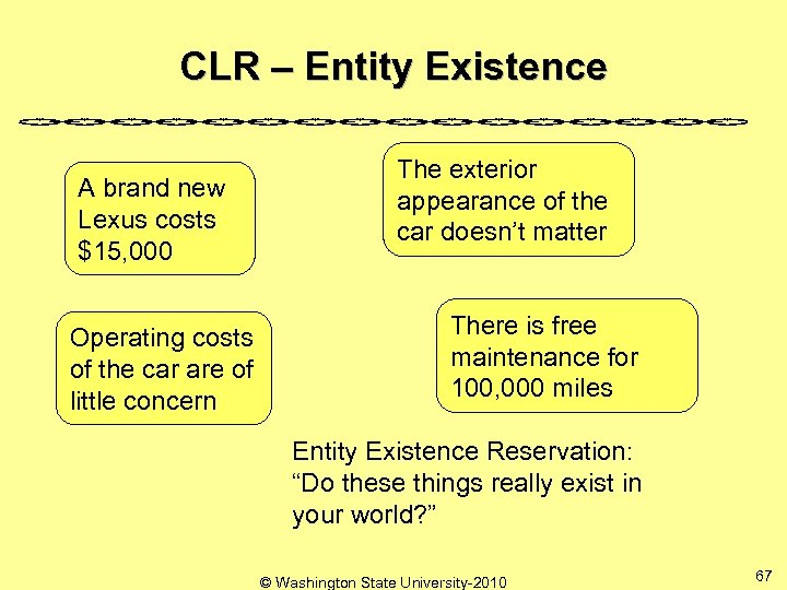 CLR – Entity Existence A brand new Lexus costs $15, 000 Operating costs of