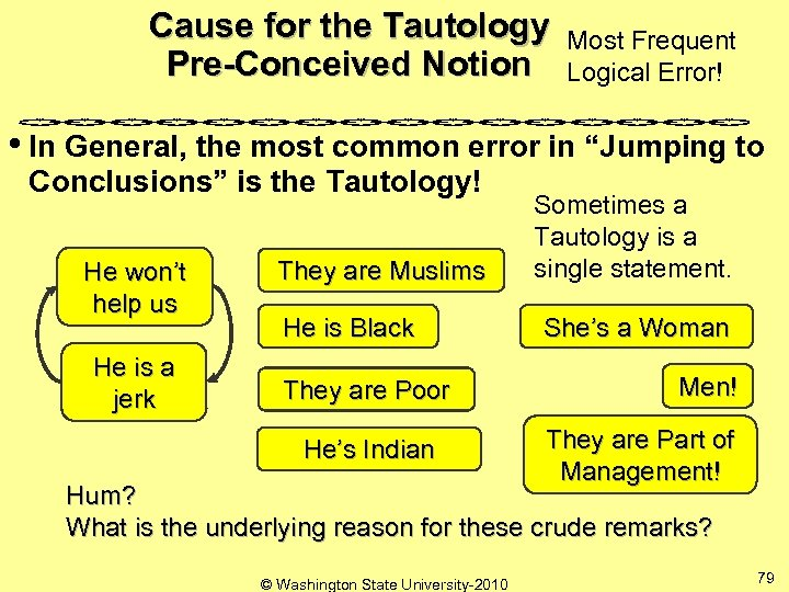 Cause for the Tautology Most Frequent Pre-Conceived Notion Logical Error! • In General, the