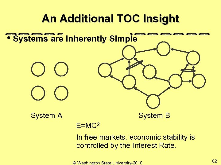An Additional TOC Insight • Systems are Inherently Simple System A System B E=MC