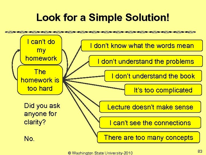 Look for a Simple Solution! I can't do my homework The homework is too
