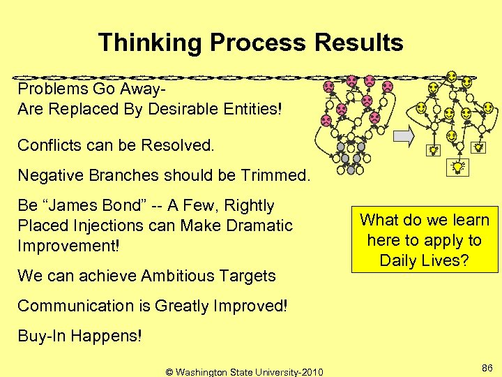 Thinking Process Results Problems Go Away. Are Replaced By Desirable Entities! Conflicts can be