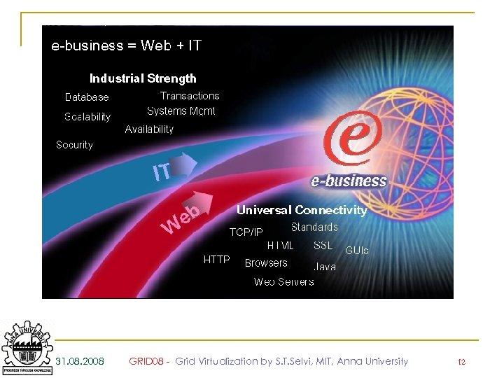 31. 08. 2008 GRID 08 - Grid Virtualization by S. T. Selvi, MIT, Anna