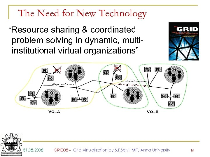 "The Need for New Technology ""Resource sharing & coordinated problem solving in dynamic, multiinstitutional"