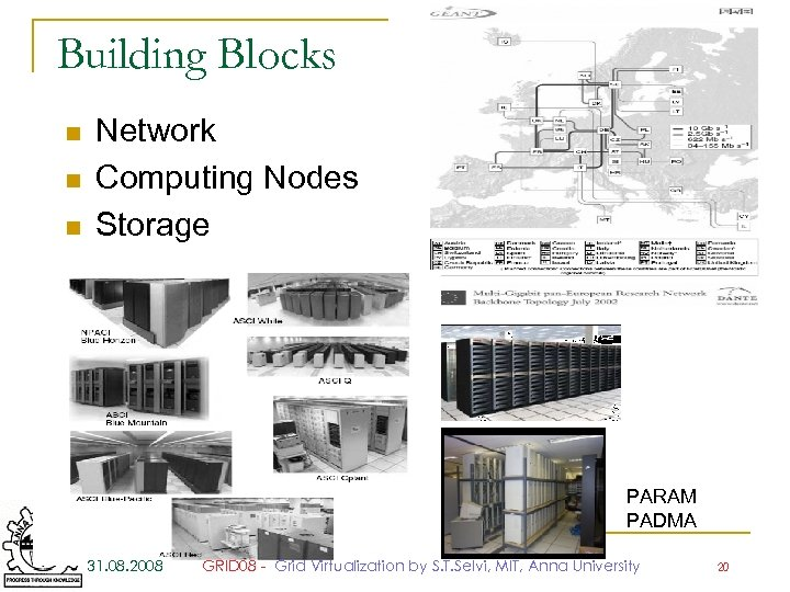 Building Blocks n n n Network Computing Nodes Storage PARAM PADMA 31. 08. 2008