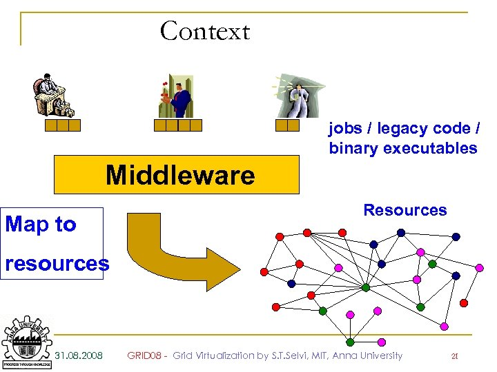 Context jobs / legacy code / binary executables Middleware Map to Resources resources 31.