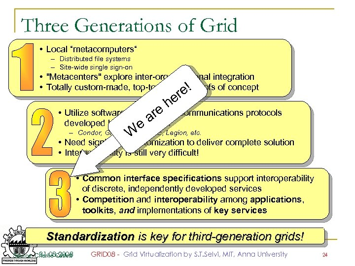 "Three Generations of Grid • Local ""metacomputers"" – Distributed file systems – Site-wide single"