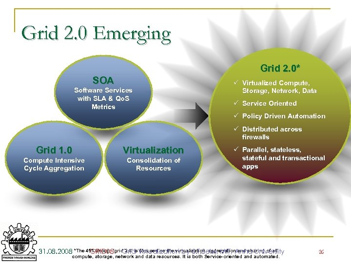 Grid 2. 0 Emerging Grid 2. 0* SOA Software Services with SLA & Qo.