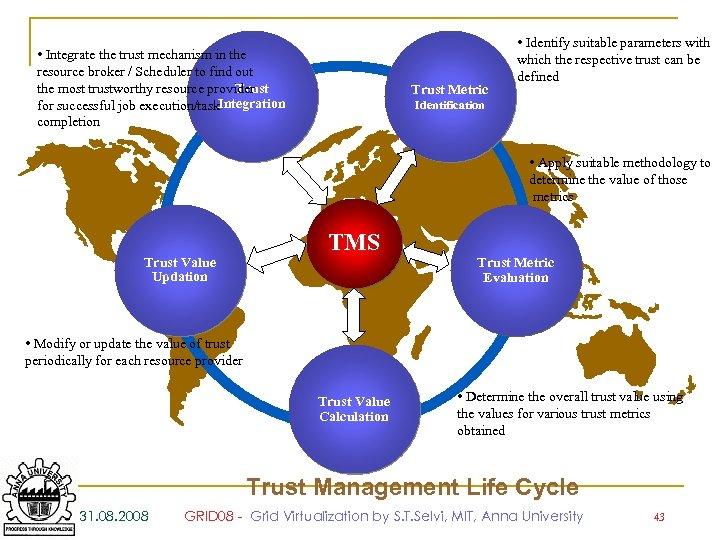 • Integrate the trust mechanism in the resource broker / Scheduler to find