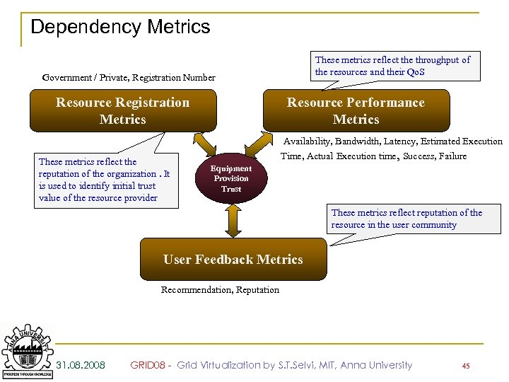 Dependency Metrics These metrics reflect the throughput of the resources and their Qo. S
