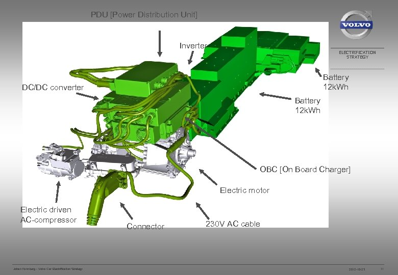 PDU [Power Distribution Unit] Inverter ELECTRIFICATION STRATEGY Battery 12 k. Wh DC/DC converter Battery