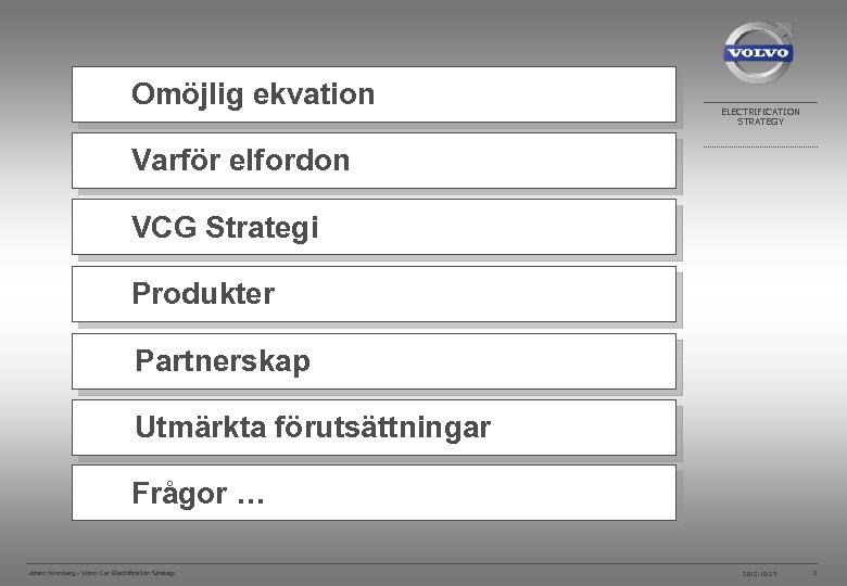 Omöjlig ekvation ELECTRIFICATION STRATEGY Varför elfordon VCG Strategi Produkter Partnerskap Utmärkta förutsättningar Frågor …