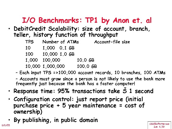 I/O Benchmarks: TP 1 by Anon et. al • Debit. Credit Scalability: size of