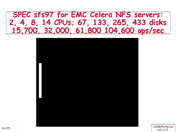 SPEC sfs 97 for EMC Celera NFS servers: 2, 4, 8, 14 CPUs; 67,