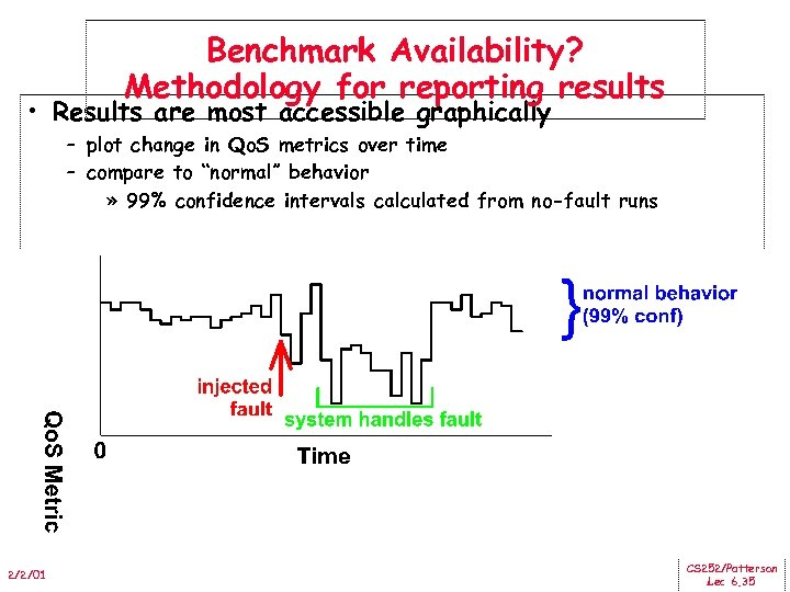 Benchmark Availability? Methodology for reporting results • Results are most accessible graphically – plot