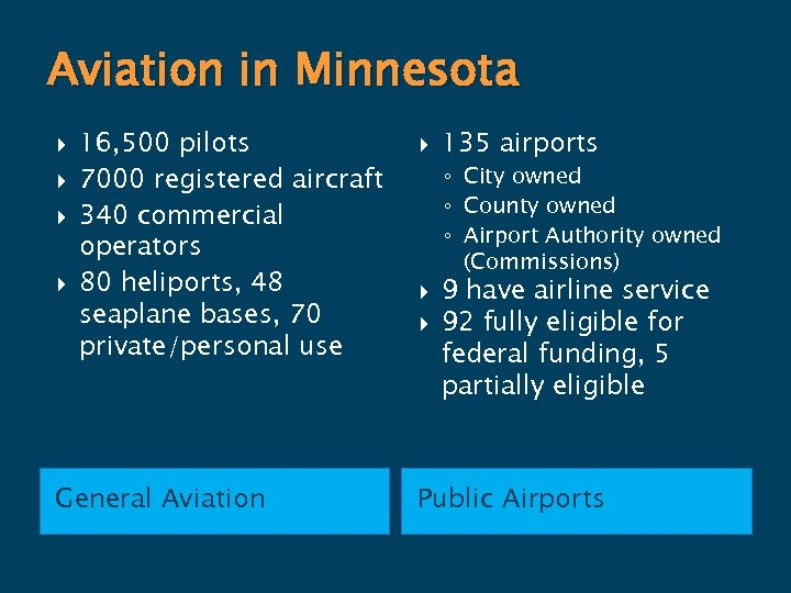 Aviation in Minnesota 16, 500 pilots 7000 registered aircraft 340 commercial operators 80 heliports,