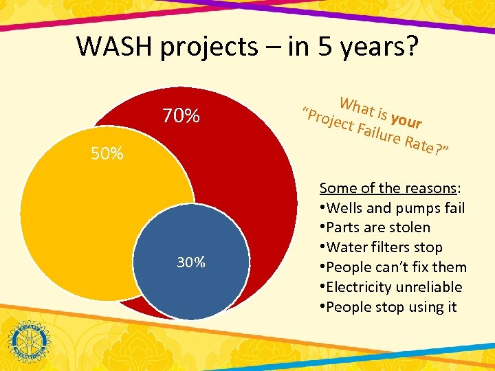 """WASH projects – in 5 years? 70% 50% 30% Wha t is y """"Proj"""