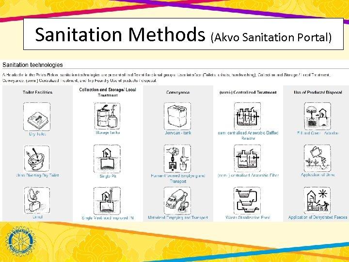 Sanitation Methods (Akvo Sanitation Portal)