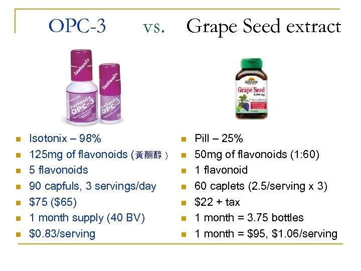 OPC-3 n n n n vs. Isotonix – 98% 125 mg of flavonoids (黃酮醇