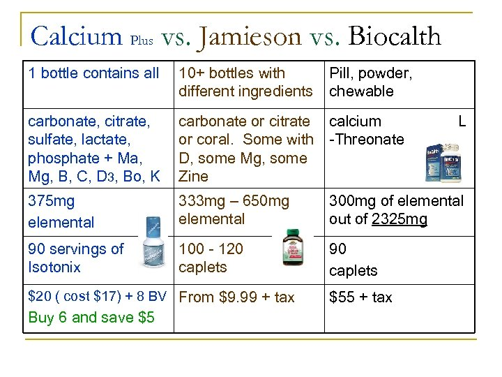 Calcium Plus vs. Jamieson vs. Biocalth 1 bottle contains all 10+ bottles with different