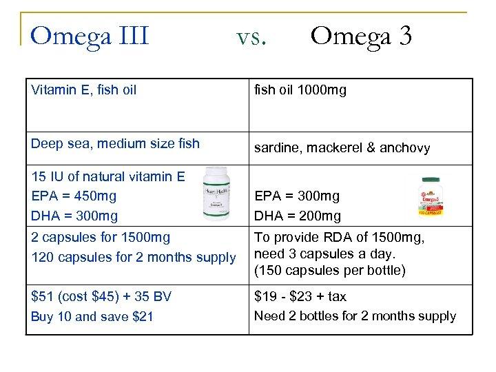 Omega III vs. Omega 3 Vitamin E, fish oil 1000 mg Deep sea, medium