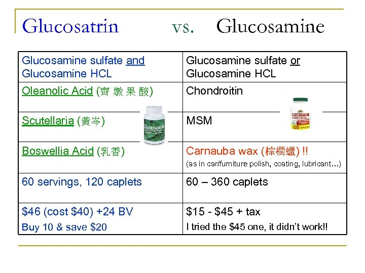 Glucosatrin vs. Glucosamine sulfate and Glucosamine HCL Glucosamine sulfate or Glucosamine HCL Oleanolic Acid
