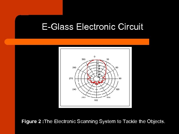 E-Glass Electronic Circuit Figure 2 : The Electronic Scanning System to Tackle the Objects.