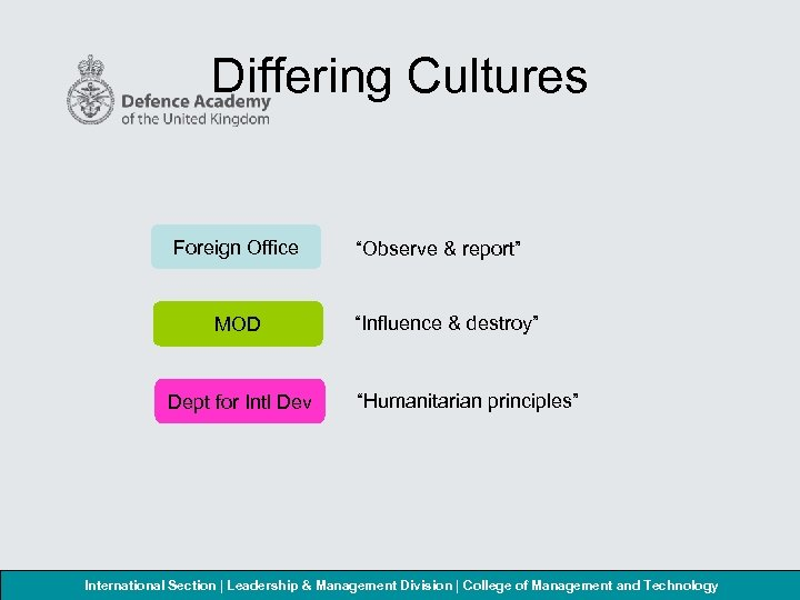 "Differing Cultures Foreign Office MOD Dept for Intl Dev ""Observe & report"" ""Influence &"