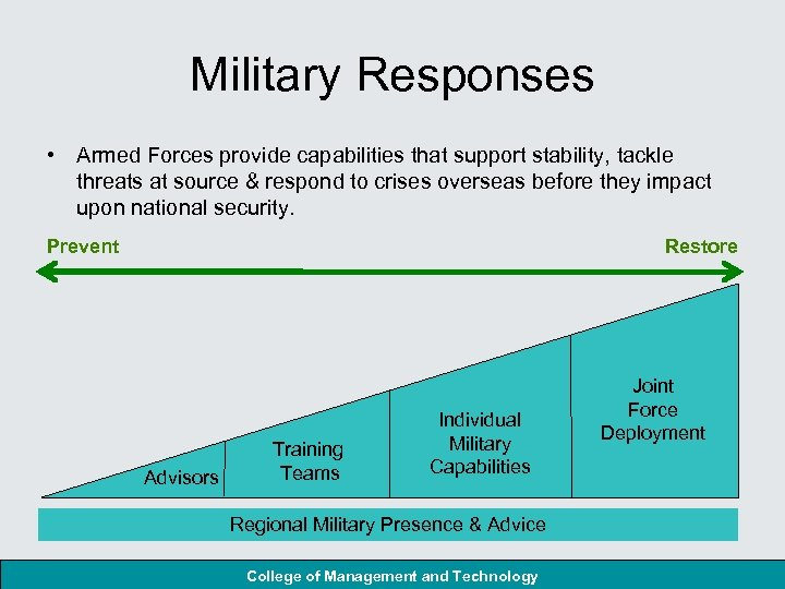 Military Responses • Armed Forces provide capabilities that support stability, tackle threats at source