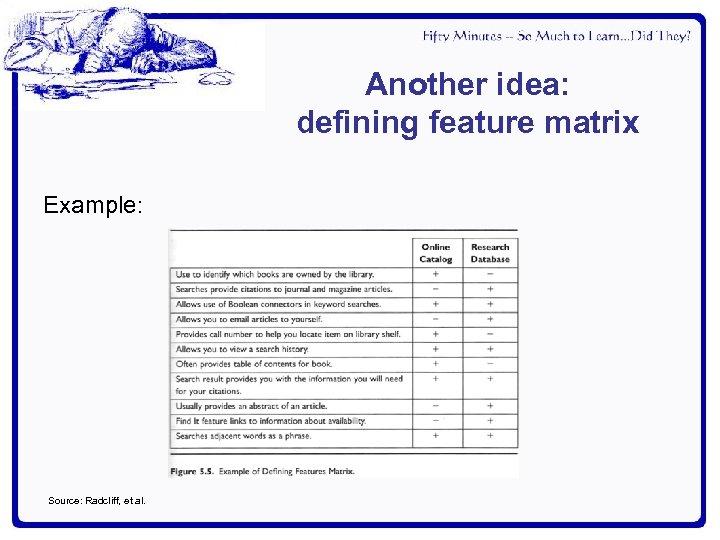 Another idea: defining feature matrix Example: Source: Radcliff, et al.