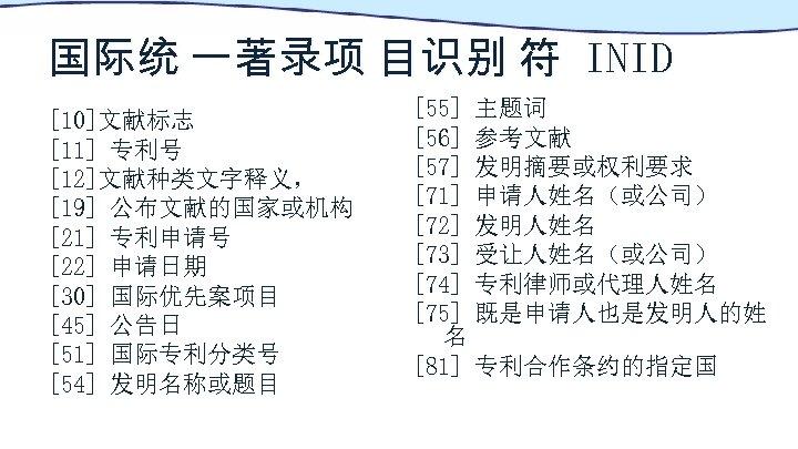 国际统 一著录项 目识别 符 INID [10]文献标志 [11] 专利号 [12]文献种类文字释义, [19] 公布文献的国家或机构 [21] 专利申请号 [22]